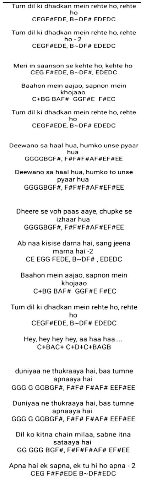 Tum Dil Ki Dhadkan Mein Song Piano Notes