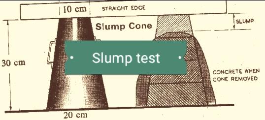ما يجب فعله عند فشل اختبار الهبوط (الركود) الخرساني؟