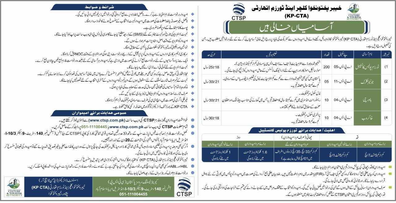 KPK Police Jobs 2021 for Tourism Police Constable | CTSP.com.pk | online apply