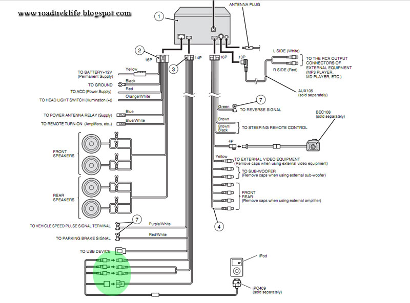 wiring diagram for ipod shuffle port