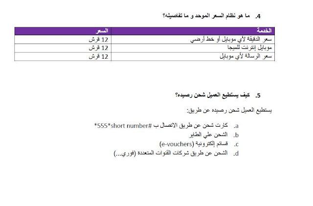 نظام اسعار الشبكة الرابعة 015 والعروض المقدمة منها