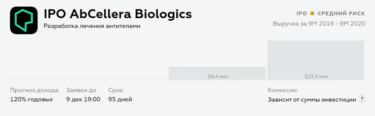 Риски IPO AbCellera Biologics