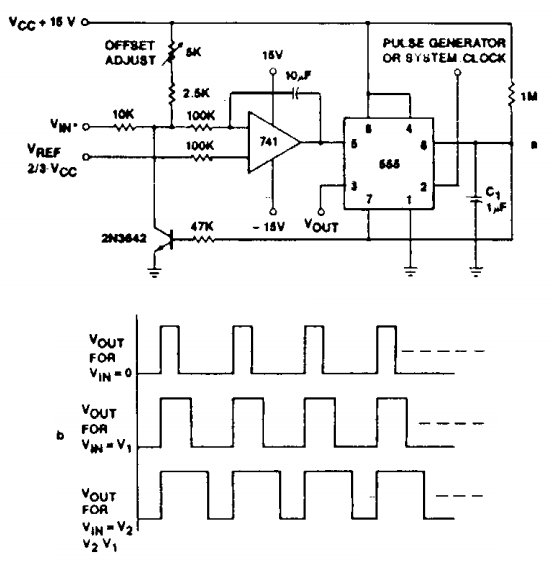 Voltage to pulse Duration Converter Circuit Diagram