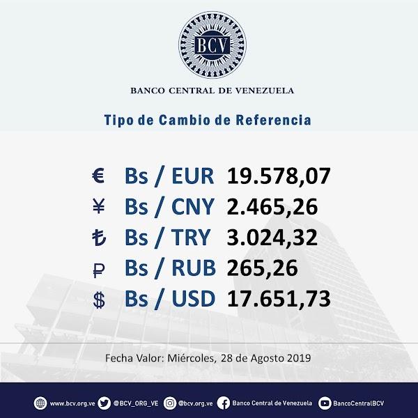 Precio del Dólar Oficial se acerca al Dólar Paralelo este martes 27-08-19