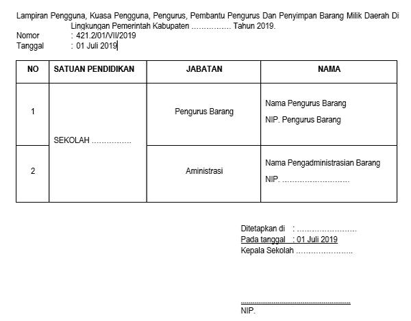 SK Pengurus Barang/Asset Di Sekolah