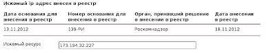Google banned in Russia