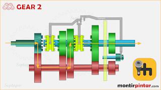 cara kerja transmisi manual gear 2