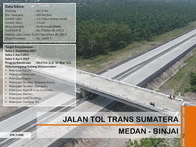 Jalan Tol Medan - Binjai