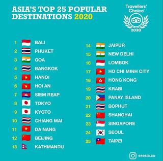 """Lombok Masuk Dalam 25 Destinasi Wisata Terpopuler Asia 2020, """"Trust"""" Harus Dijaga Bersama-sama"""
