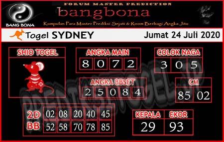 Prediksi Bangbona Sydney Jumat 24 Juli 2020