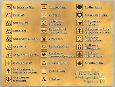 En esto Creemos, 28 Enseñanzas Bíblicas de los Adventistas del Séptimo Día