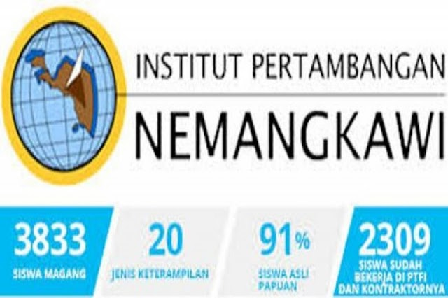 Institut Pertambangan Nemangkawi, Salah Satu Kontribusi Freeport Untuk Papua