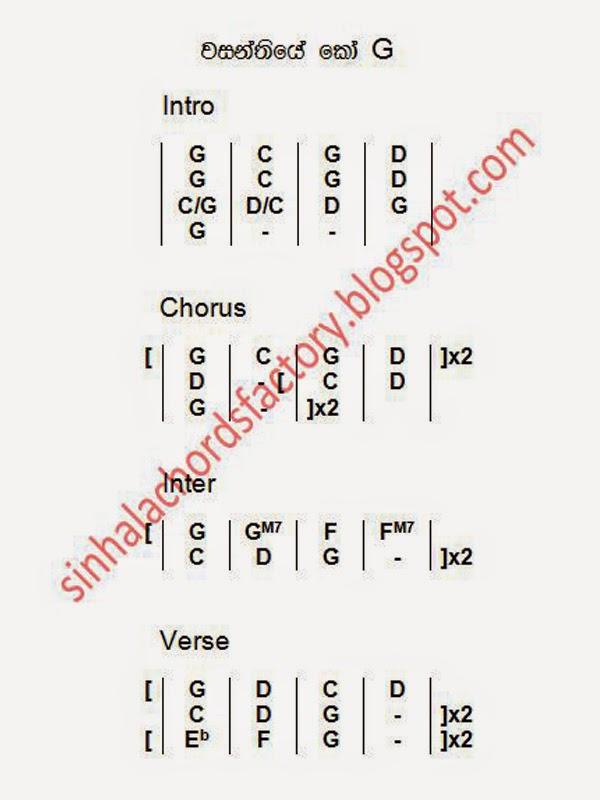 chord, chords, sinhala, sinhala song chords, sinhala songs chords, lyrics, artist, title,