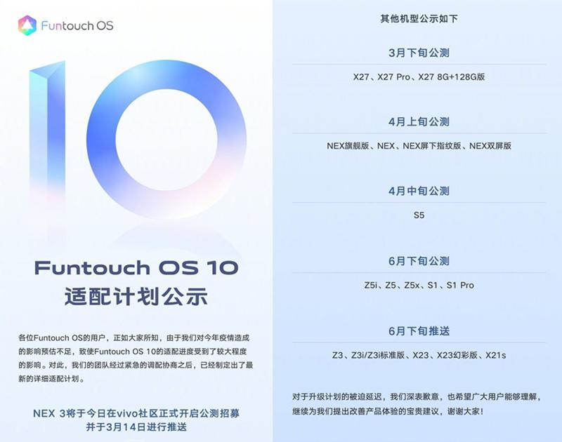 The FuntouchOS 10 release timeline. Photo via Dealntech