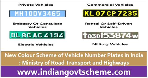 Vehicle Number Plates in India