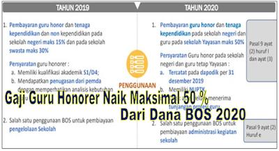 Gaji Guru Honorer Naik Maksimal 50 % dari Dana BOS 2020