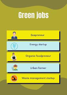 peluang green jobs untuk milenial