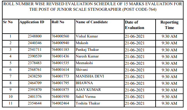 ROLL NUMBER WISE\ EVALUATION SCHEDULE  FOR THE POST OF JUNIOR SCALE STENOGRAPHER (POST CODE-764):-HPSSC Hamirpur