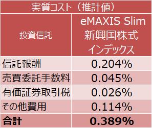 <購入・換金手数料なし>ニッセイ新興国株式インデックスファンドの実質コスト(推計値)