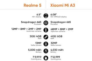 Realme-5-vs-Xiaomi-Mi-A3-specification