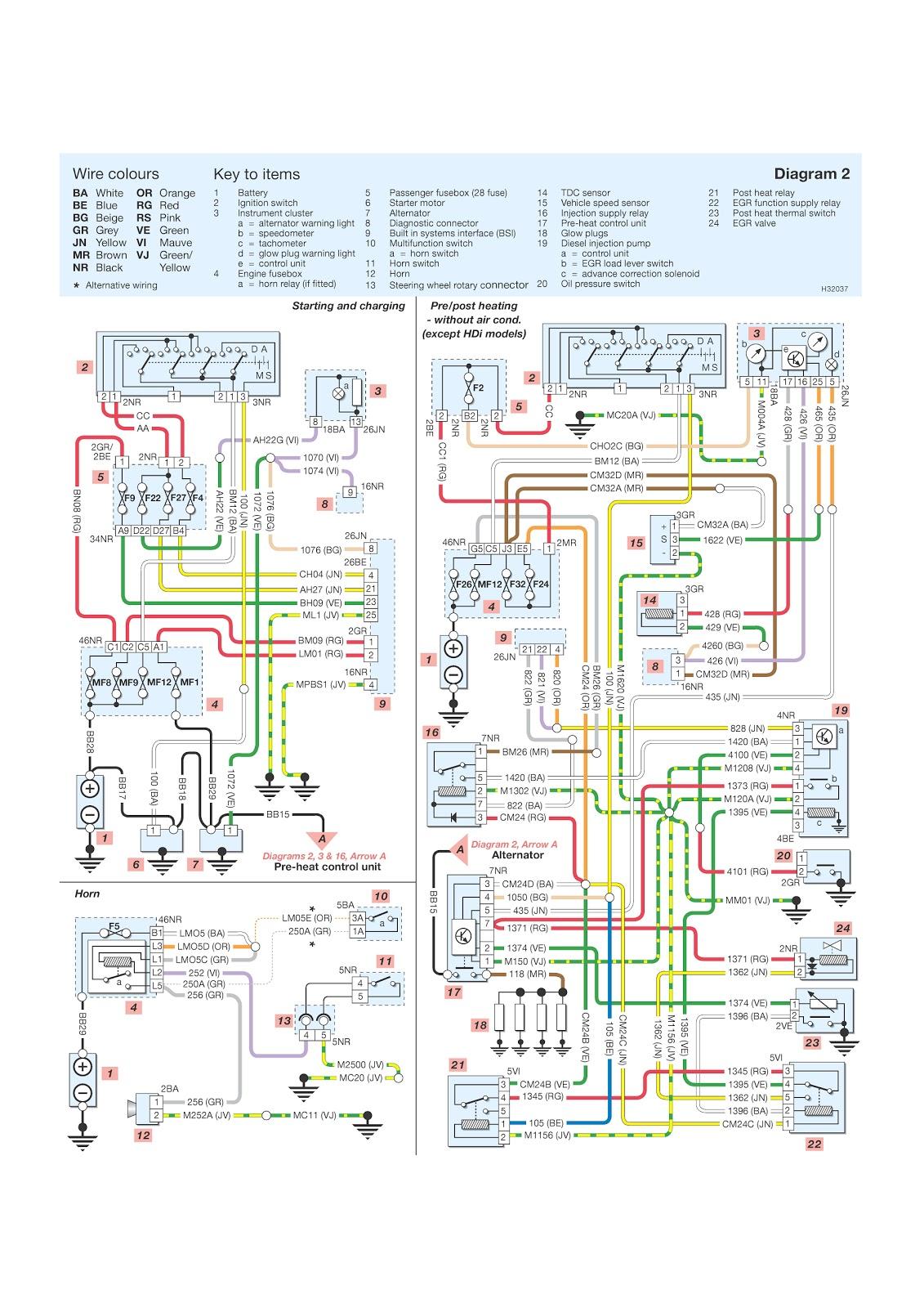 case 446 tractor wiring diagram chevy s10 starter best library international 585 navistar 444 garden