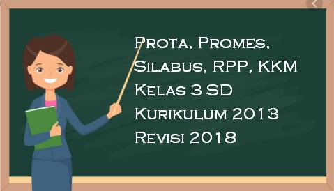 Prota Promes Silabus RPP KKM Kelas 3 SD Kurikulum 2013 Revisi 2018