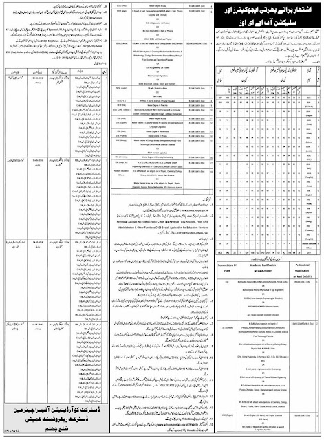 Jehlum District Educators Jobs 2016 Advertisement in Punjab