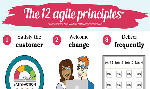 The 12 Agile principles: An illustrated guide #infographic