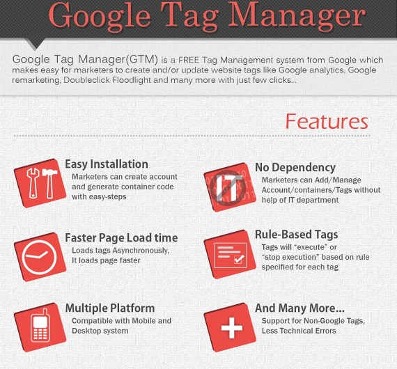 What is Google Tag Manager GTM