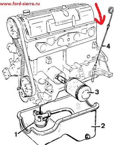 Сколько лить масла в двигатель 2.0 карб. 8кл. на Форд Сиерра.