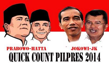 Pilpres 2014 di Kab.Batang Jawa Tengah