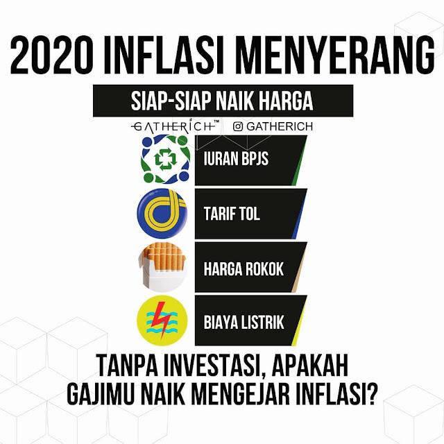 Inflas Naik Harga 2020  Iuran BPJS, Tarif Tol, Harga Rokok, Biaya Listrik