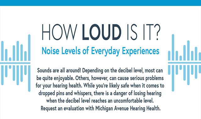How Loud Is It?