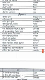 Uttarakhand BJP leader got place in National committee
