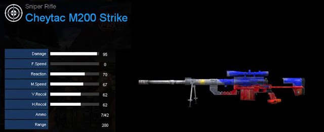 Detail Statistik Cheytac M200 Strike