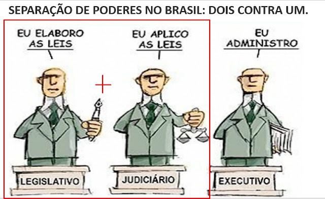 O PODER DO SISTEMA!! Governadores não irão depor na CPI da Covid - O Poder Corrupção é o maior poder da República