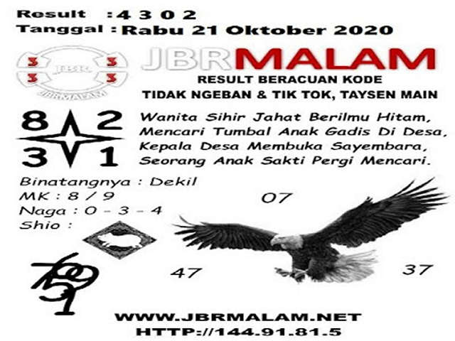 Kode syair Singapore Rabu 21 Oktober 2020 129