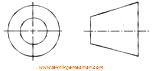 gambar simbol proyeksi Amerika