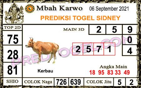 Prediksi Jitu Mbah Karwo Sdy Senin 06-Sep-2021