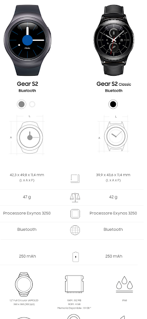 differenze samsung gear s2 e s2 classic confronto dimensioni peso