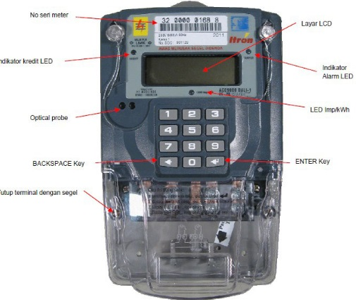 √ cara cek sisa kwh pln listrik prabayar dengan kode rahasia meteran 5