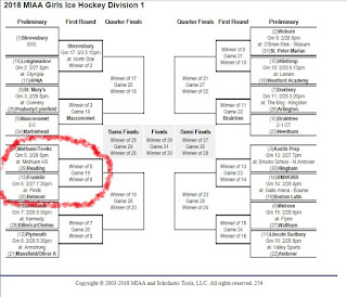 MIAA bracket for FHS girls hockey with highlight