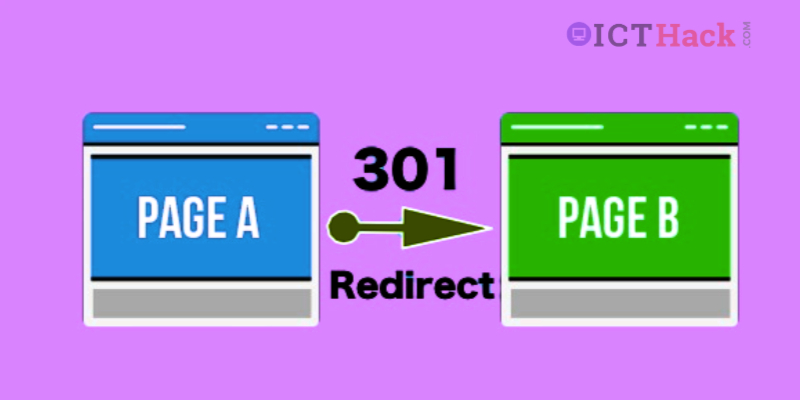 How To Redirect Blog / Website To New Website Address - Redirect URL - Auto Redirect