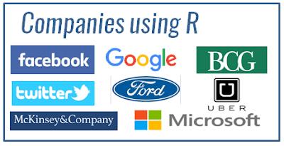 companies using R technology