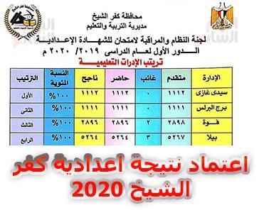 اعتماد نتيجة اعدادية محافظة كفر الشيخ بنسبة نجاح 100%