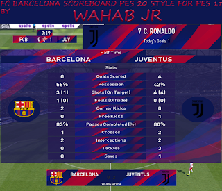 FC BARCELONA SCOREBOARD PES 2020 STYLE FOR PES 2017