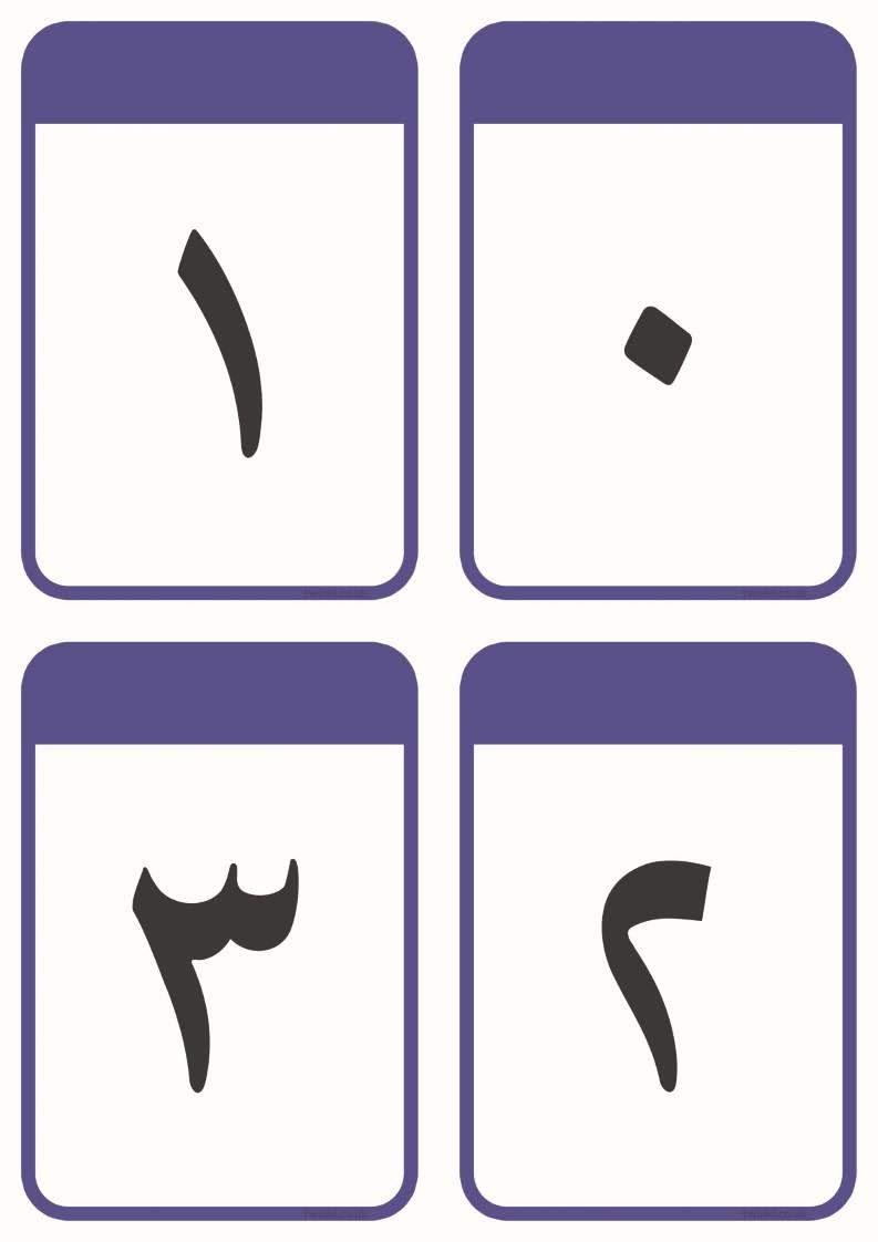 بطاقات انشطة الارقام العربية