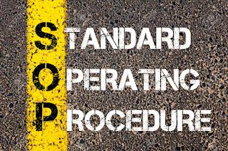 Inhouse Training SOP Standard Operating Procedure Jakarta