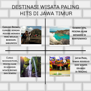 Wisata Populer Di Jawa Timur