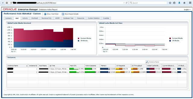 Lazy DBA: Oracle Database 12c: EM Express Performance Hub